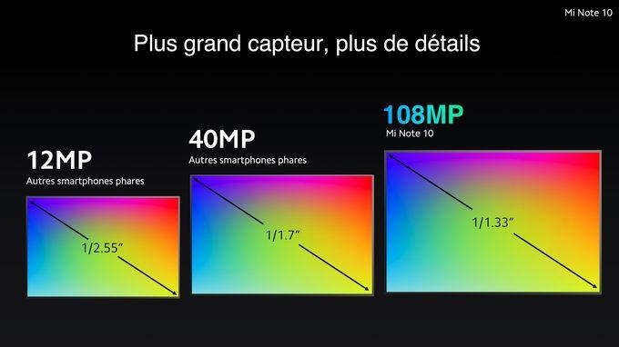 Xiaomi Mi note 10 03