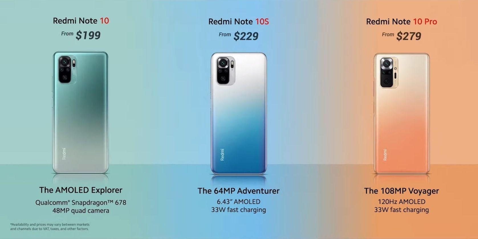 Les Redmi Note 10 et 10 Pro disponibles à prix réduit (écran AMOLED, APN 108 Mpx...) avec Mi band 5 offert