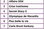 Yahoo-classement-2011-general