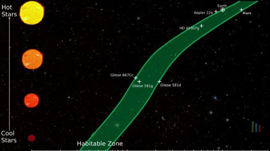 Zone habitable 2 - Definition de la surface habitable ...